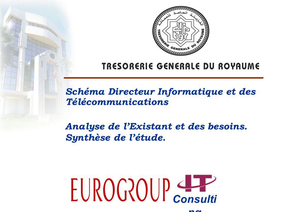 Schéma Directeur Informatique et des Télécommunications Analyse de lExistant et des besoins.