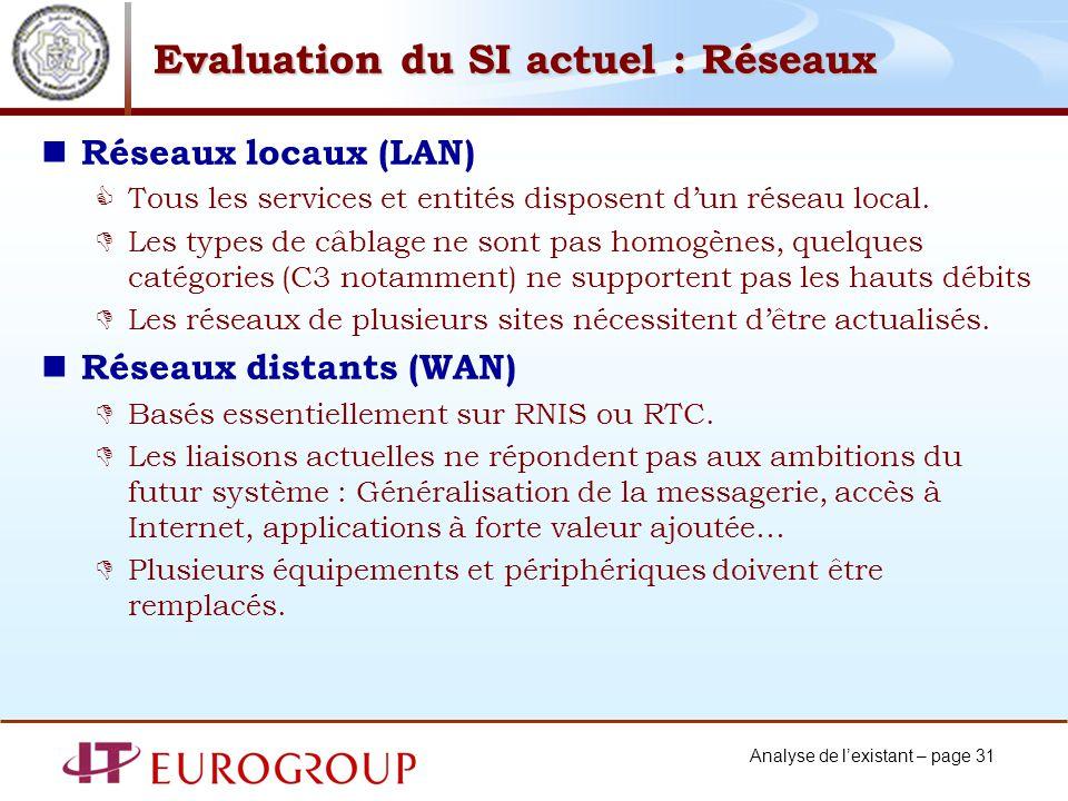 Analyse de lexistant – page 31 Evaluation du SI actuel : Réseaux Réseaux locaux (LAN) Tous les services et entités disposent dun réseau local.