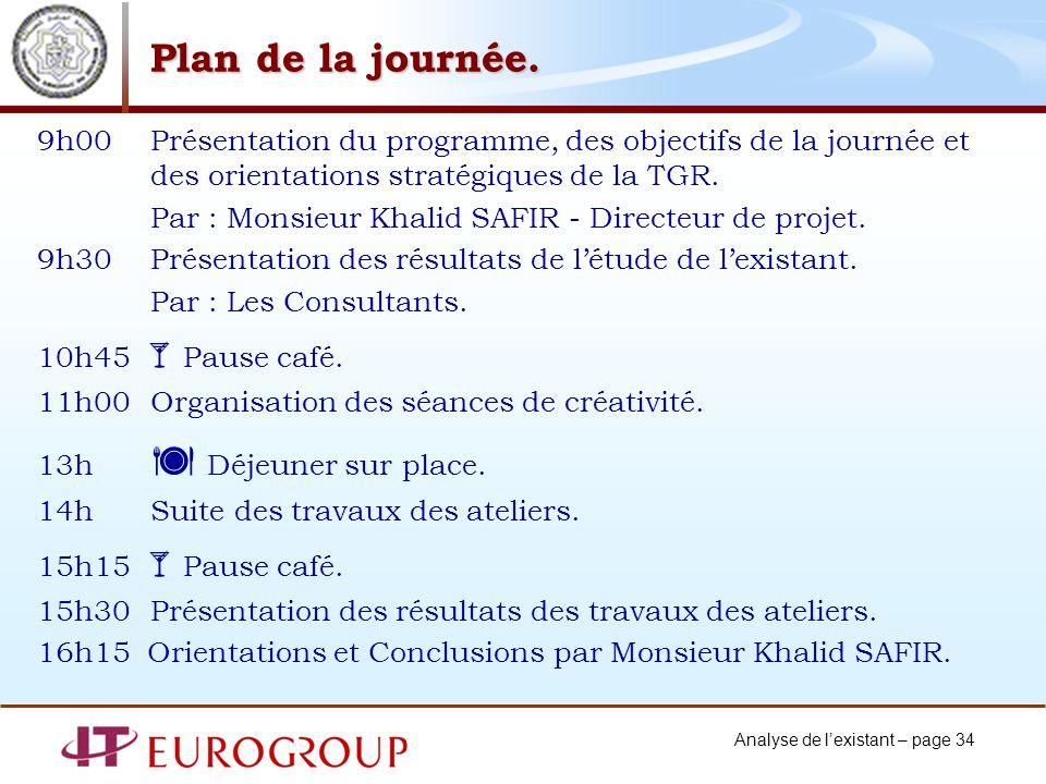 Analyse de lexistant – page 34 Plan de la journée.