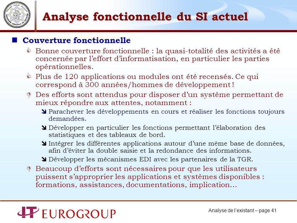 Analyse de lexistant – page 41 Analyse fonctionnelle du SI actuel Couverture fonctionnelle Bonne couverture fonctionnelle : la quasi-totalité des activités a été concernée par leffort dinformatisation, en particulier les parties opérationnelles.