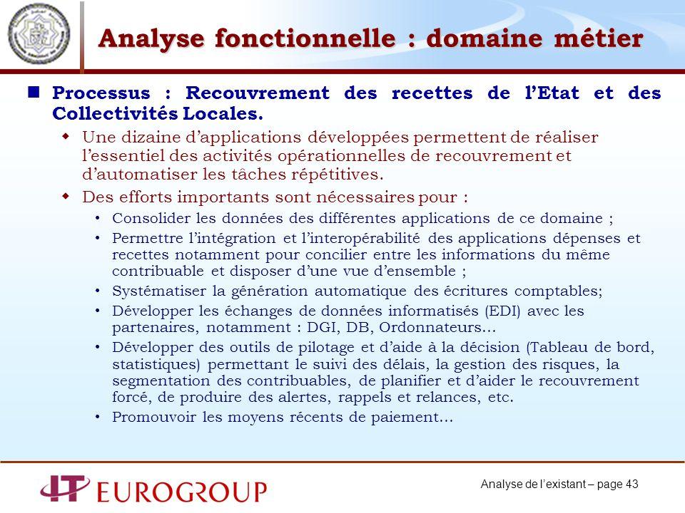 Analyse de lexistant – page 43 Analyse fonctionnelle : domaine métier Processus : Recouvrement des recettes de lEtat et des Collectivités Locales.