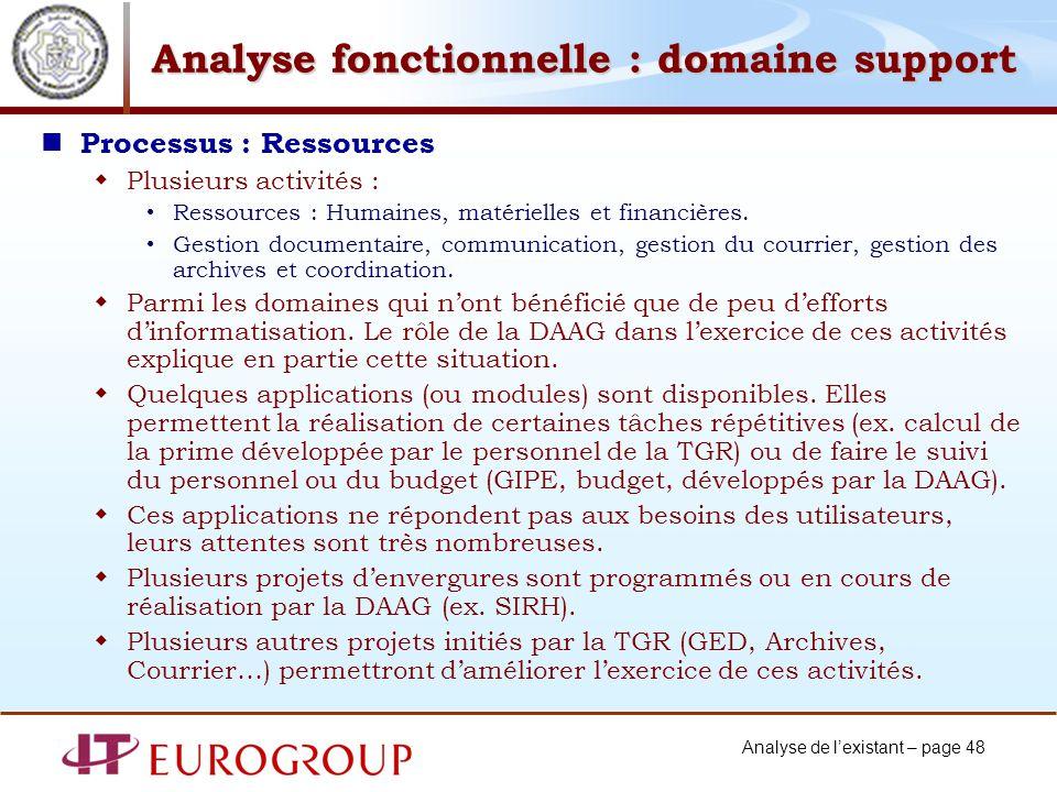 Analyse de lexistant – page 48 Analyse fonctionnelle : domaine support Processus : Ressources Plusieurs activités : Ressources : Humaines, matérielles et financières.