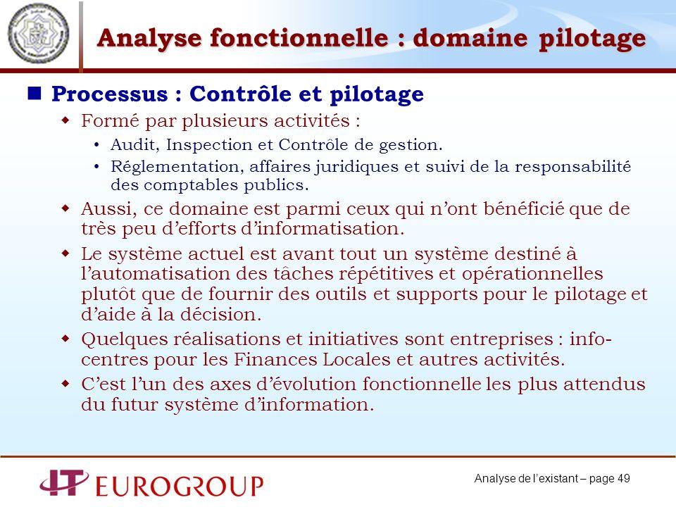 Analyse de lexistant – page 49 Analyse fonctionnelle : domaine pilotage Processus : Contrôle et pilotage Formé par plusieurs activités : Audit, Inspection et Contrôle de gestion.