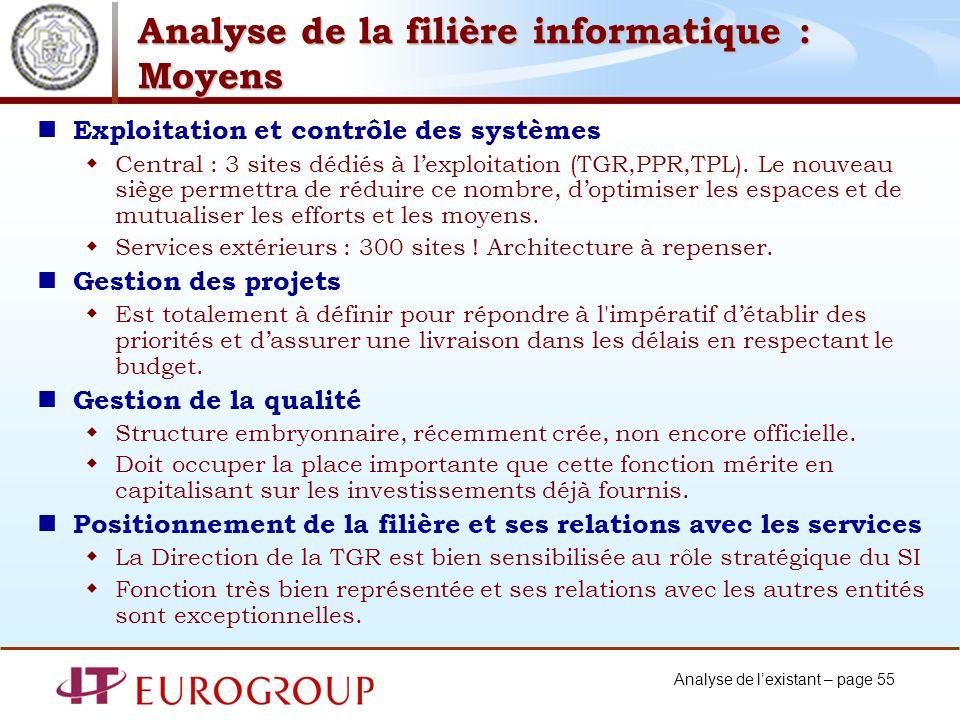 Analyse de lexistant – page 55 Analyse de la filière informatique : Moyens Exploitation et contrôle des systèmes Central : 3 sites dédiés à lexploitation (TGR,PPR,TPL).