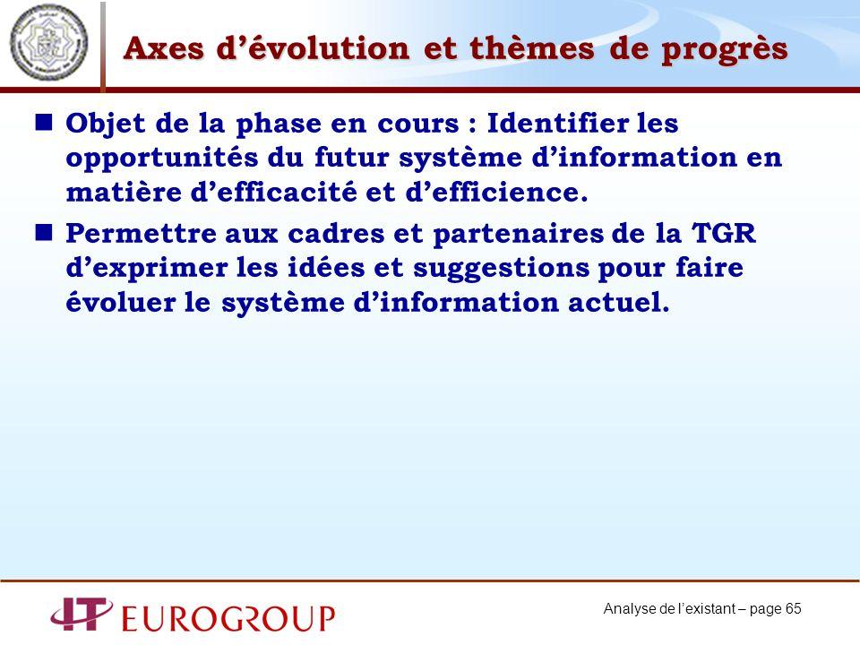 Analyse de lexistant – page 65 Axes dévolution et thèmes de progrès Objet de la phase en cours : Identifier les opportunités du futur système dinformation en matière defficacité et defficience.