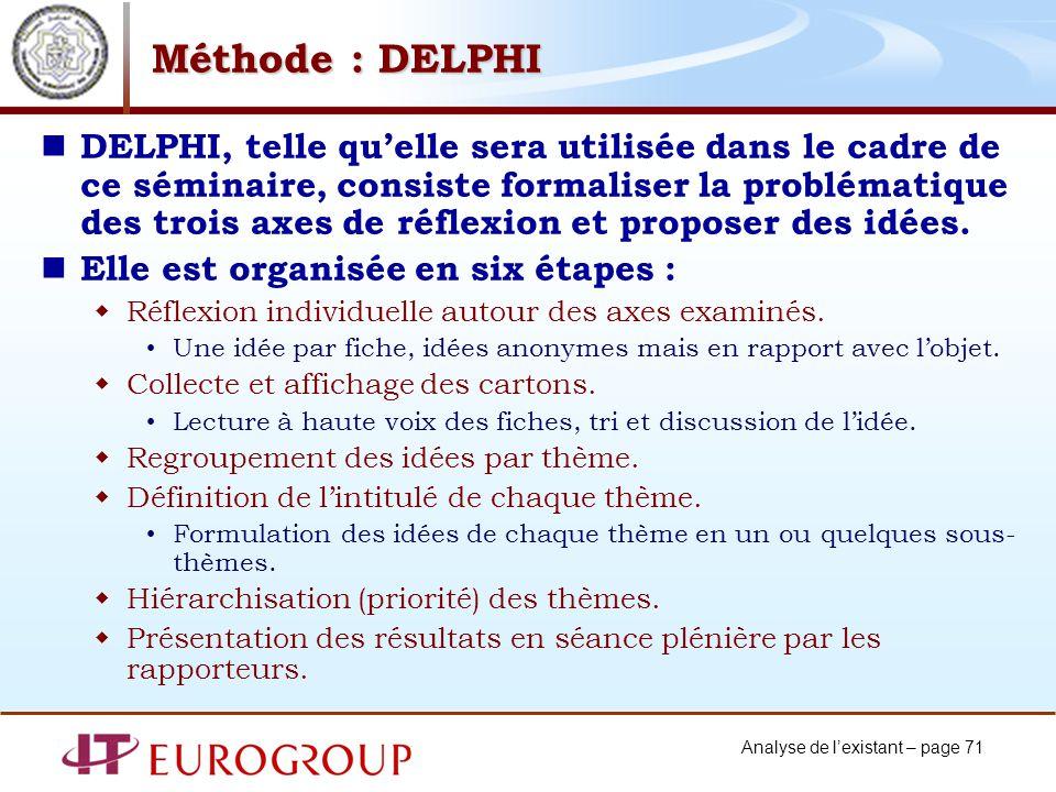 Analyse de lexistant – page 71 Méthode : DELPHI DELPHI, telle quelle sera utilisée dans le cadre de ce séminaire, consiste formaliser la problématique des trois axes de réflexion et proposer des idées.