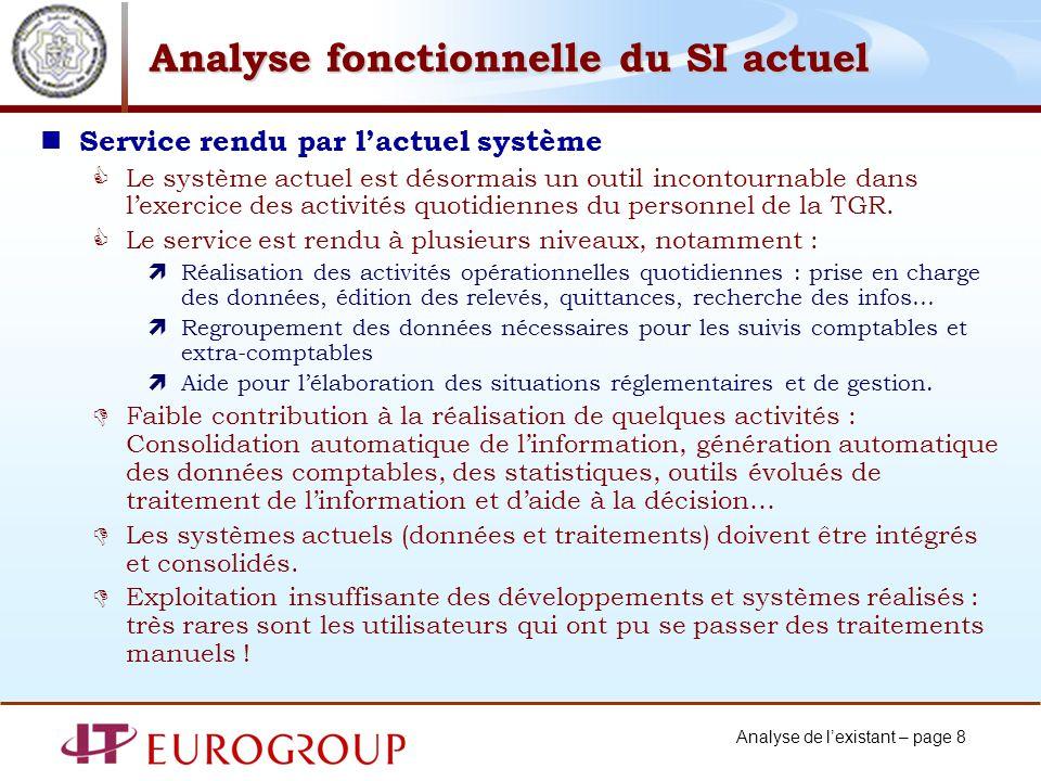 Analyse de lexistant – page 9 Analyse fonctionnelle du SI actuel Couverture fonctionnelle Bonne couverture fonctionnelle : la quasi-totalité des activités a été concernée par leffort dinformatisation, en particulier les parties opérationnelles.