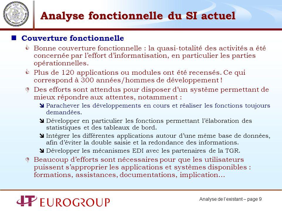 Analyse de lexistant – page 50 Besoins exprimés par les partenaires Louverture du SI de la TGR pour tenir compte des besoins des partenaires et utiliser les NTIC pour léchange des données, est aussi un des axes prioritaires.