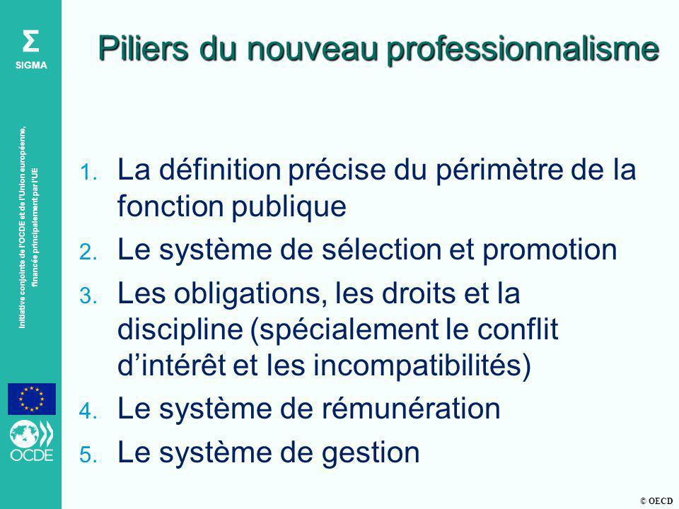 © OECD Σ SIGMA Initiative conjointe de lOCDE et de lUnion européenne, financée principalement par lUE Piliers du nouveau professionnalisme 1. La défin