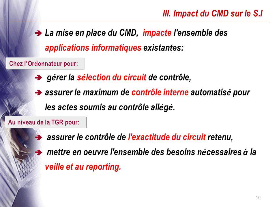 10 III. Impact du CMD sur le S.I La mise en place du CMD, impacte l'ensemble des applications informatiques existantes: g é rer la s é lection du circ