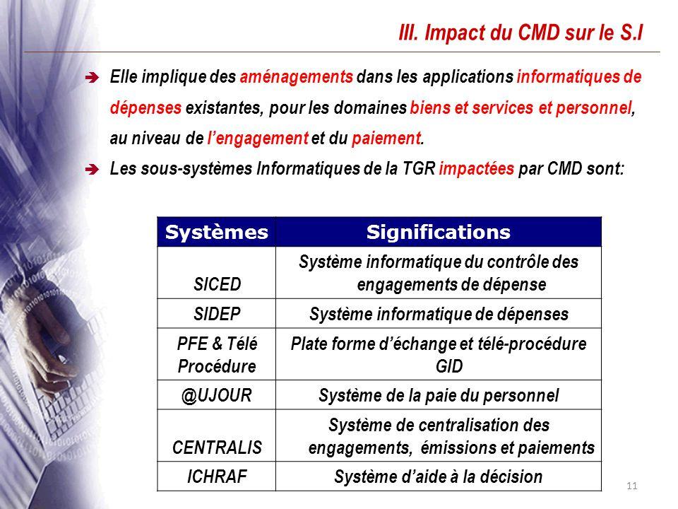 11 III. Impact du CMD sur le S.I Elle implique des aménagements dans les applications informatiques de dépenses existantes, pour les domaines biens et