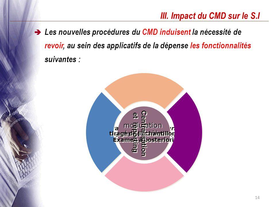 14 III. Impact du CMD sur le S.I Les nouvelles procédures du CMD induisent la nécessité de revoir, au sein des applicatifs de la dépense les fonctionn
