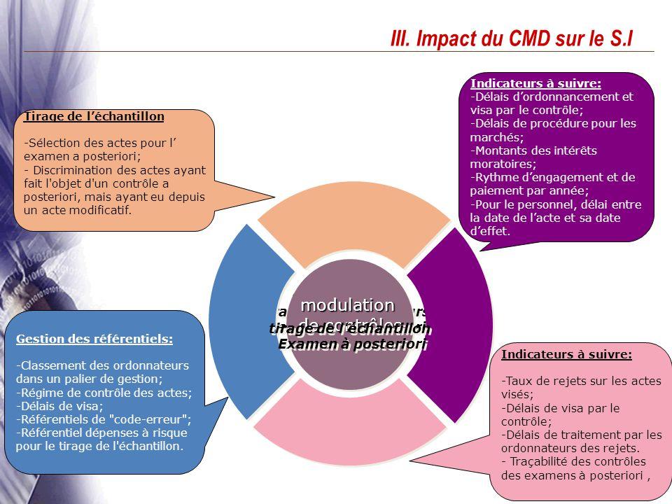 15 III. Impact du CMD sur le S.I suivi des rejets traçabilité des erreurs examen à posteriori suivi des rejets traçabilité des erreurs examen à poster