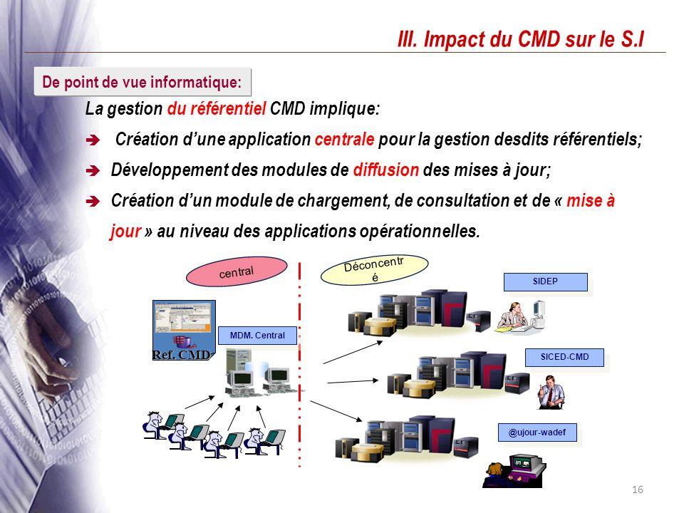 16 III. Impact du CMD sur le S.I La gestion du référentiel CMD implique: Création dune application centrale pour la gestion desdits référentiels; Déve