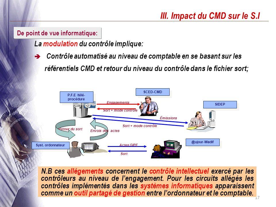17 III. Impact du CMD sur le S.I La modulation du contrôle implique: Contrôle automatisé au niveau de comptable en se basant sur les référentiels CMD