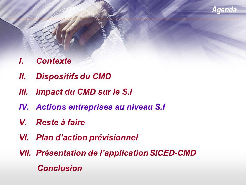 Agenda I.Contexte II.Dispositifs du CMD III.Impact du CMD sur le S.I IV.Actions entreprises au niveau S.I V.Reste à faire VI.Plan daction prévisionnel VII.Présentation de lapplication SICED-CMD Conclusion