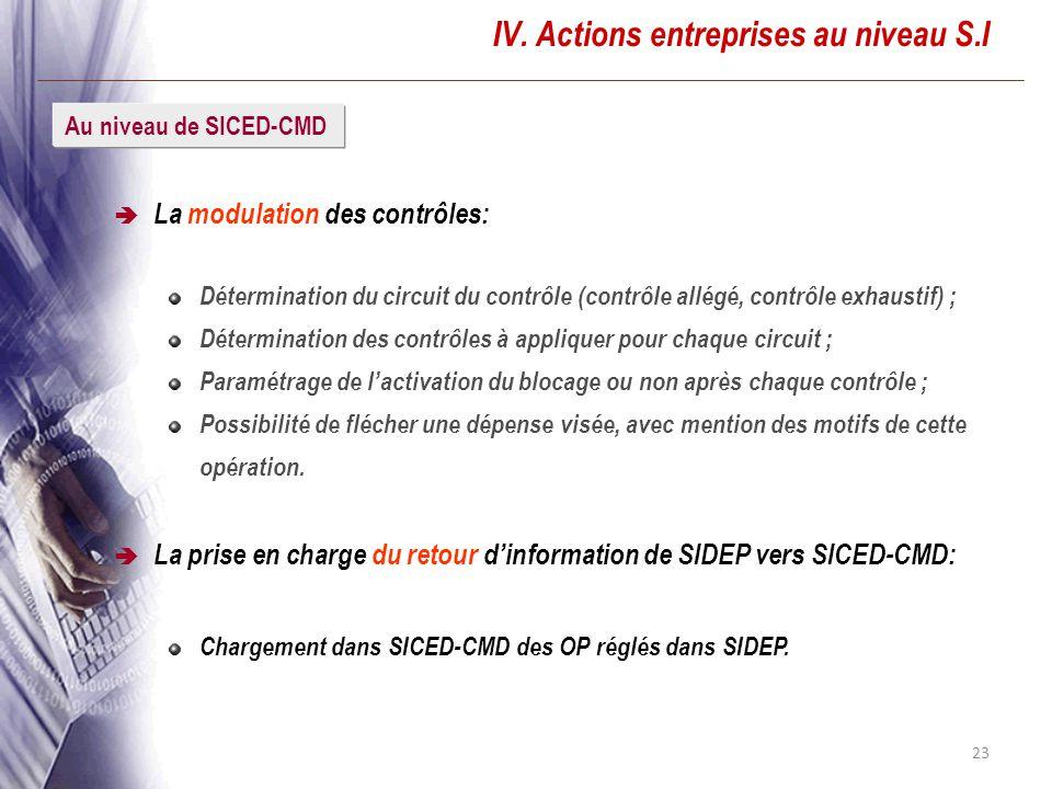 23 IV. Actions entreprises au niveau S.I La modulation des contrôles: Détermination du circuit du contrôle (contrôle allégé, contrôle exhaustif) ; Dét