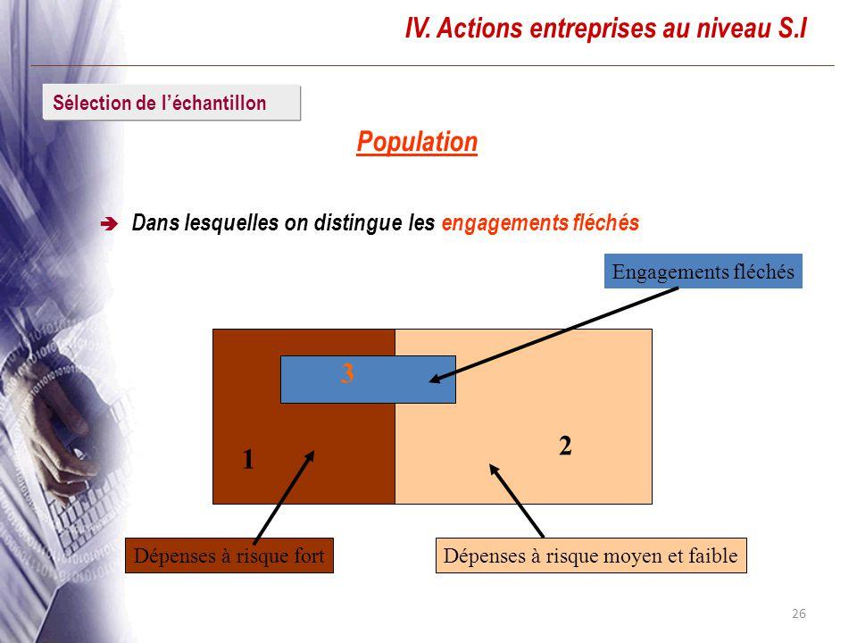 26 Dans lesquelles on distingue les engagements fléchés 1 2 Dépenses à risque fortDépenses à risque moyen et faible Engagements fléchés 3 IV.