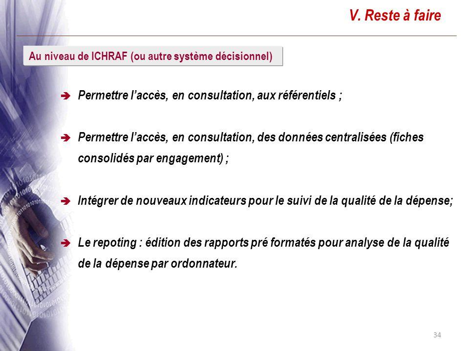 34 V. Reste à faire Permettre laccès, en consultation, aux référentiels ; Permettre laccès, en consultation, des données centralisées (fiches consolid