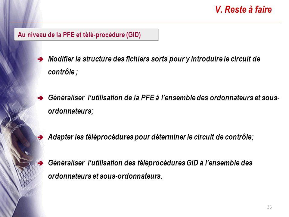 35 V. Reste à faire Modifier la structure des fichiers sorts pour y introduire le circuit de contrôle ; Généraliser lutilisation de la PFE à lensemble