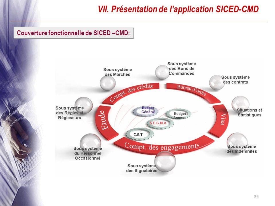 39 VII. Présentation de lapplication SICED-CMD Couverture fonctionnelle de SICED –CMD: