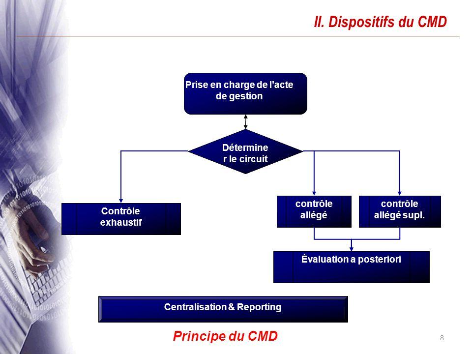 8 II. Dispositifs du CMD Détermine r le circuit Contrôle exhaustif contrôle allégé Évaluation a posteriori Centralisation & Reporting Prise en charge