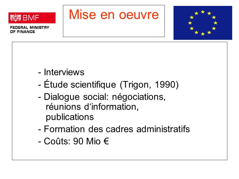 Mise en oeuvre - Interviews - Étude scientifique (Trigon, 1990) - Dialogue social: négociations, réunions dinformation, publications - Formation des cadres administratifs - Coûts: 90 Mio