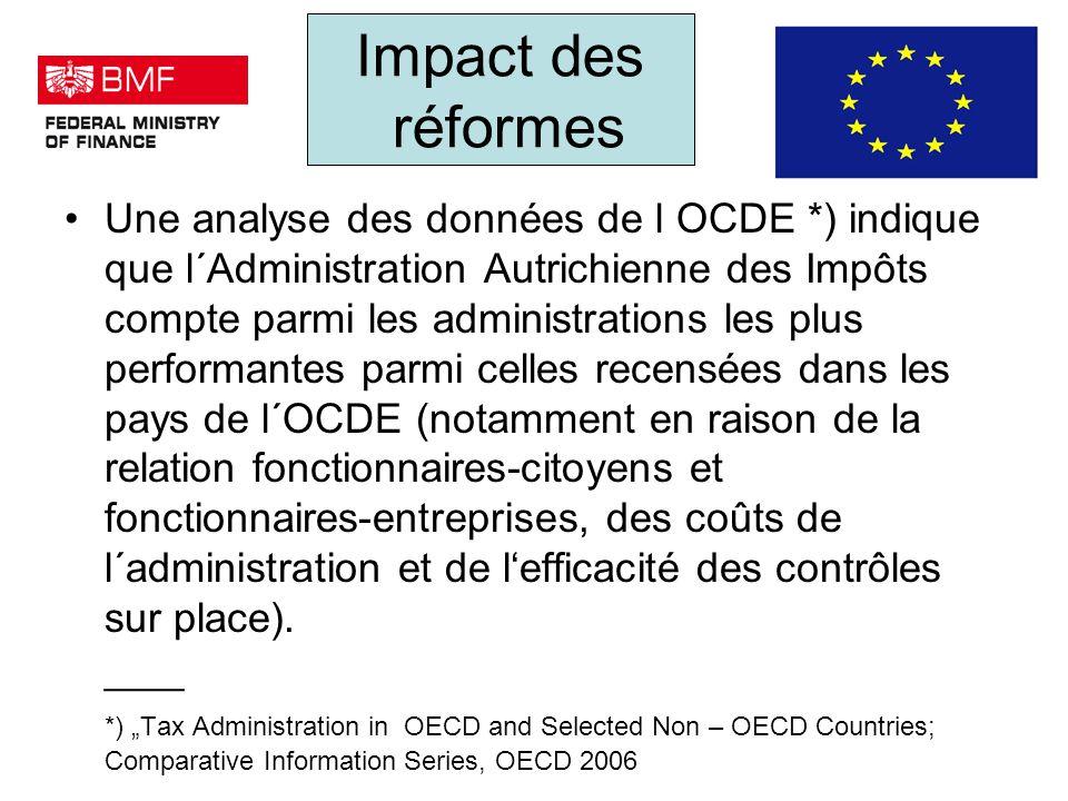 Impact Une analyse des données de l OCDE *) indique que l´Administration Autrichienne des Impôts compte parmi les administrations les plus performantes parmi celles recensées dans les pays de l´OCDE (notamment en raison de la relation fonctionnaires-citoyens et fonctionnaires-entreprises, des coûts de l´administration et de lefficacité des contrôles sur place).