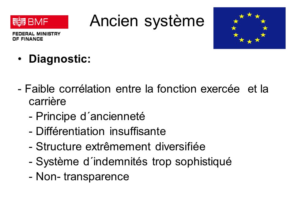 Ancien système Diagnostic: - Faible corrélation entre la fonction exercée et la carrière - Principe d´ancienneté - Différentiation insuffisante - Structure extrêmement diversifiée - Système d´indemnités trop sophistiqué - Non- transparence