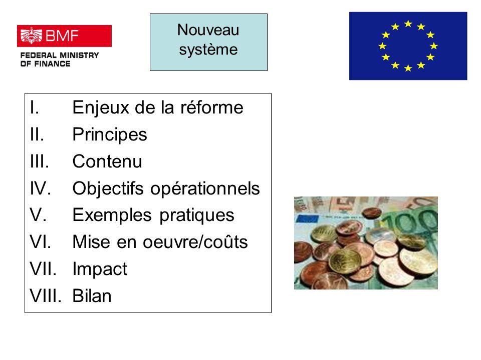 I.Enjeux de la réforme II.Principes III.Contenu IV.Objectifs opérationnels V.Exemples pratiques VI.Mise en oeuvre/coûts VII.Impact VIII.Bilan Nouveau système