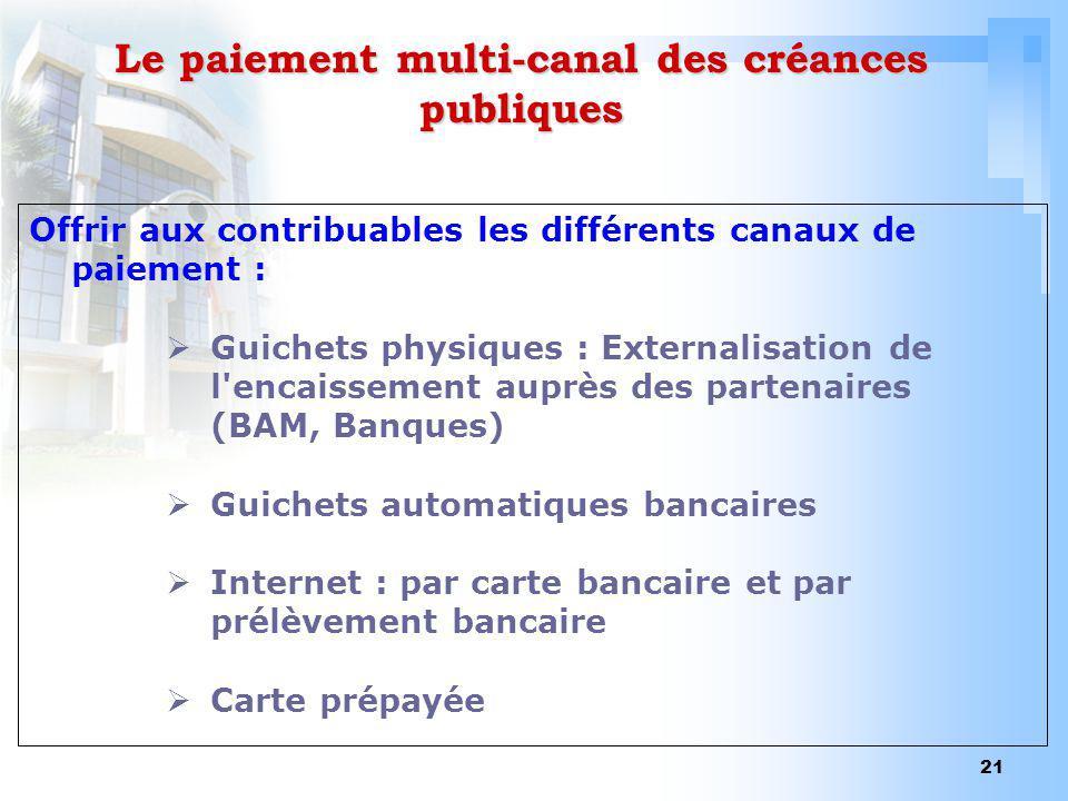 21 Le paiement multi-canal des créances publiques Offrir aux contribuables les différents canaux de paiement : Guichets physiques : Externalisation de