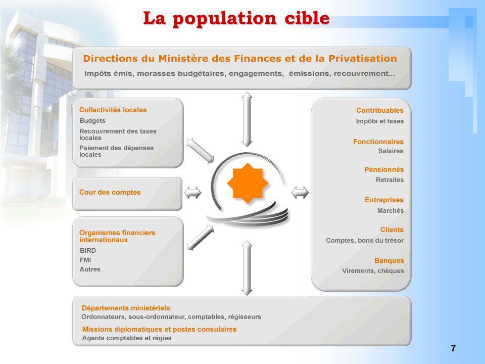 7 La population cible