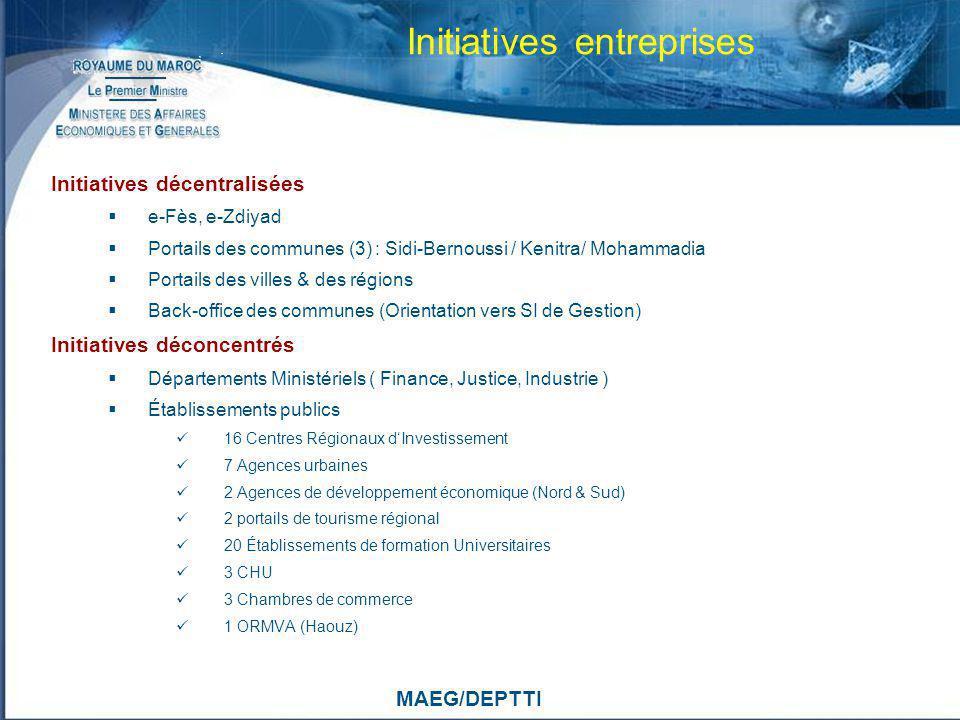 MAEG/DEPTTI Initiatives entreprises Initiatives décentralisées e-Fès, e-Zdiyad Portails des communes (3) : Sidi-Bernoussi / Kenitra/ Mohammadia Portai