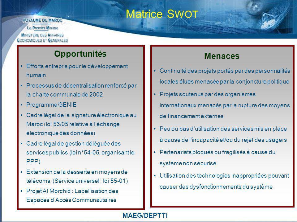MAEG/DEPTTI Matrice S WOT Opportunités Efforts entrepris pour le développement humain Processus de décentralisation renforcé par la charte communale d