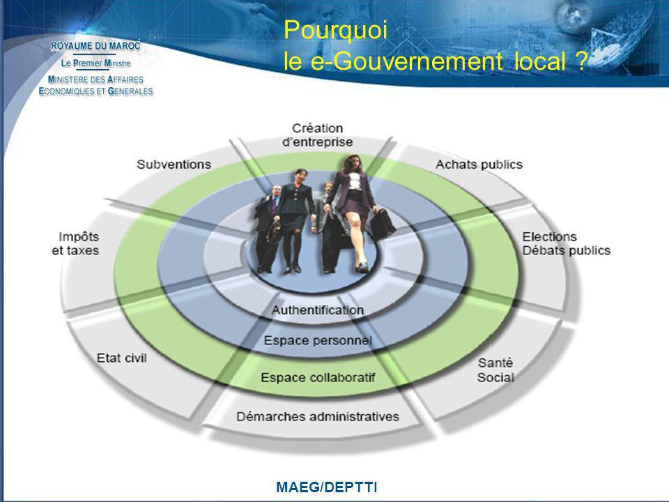 MAEG/DEPTTI e-Gov local : Composante majeure du programme national eGov Raccourci pour un développement accéléré de ladministration électronique (Bott