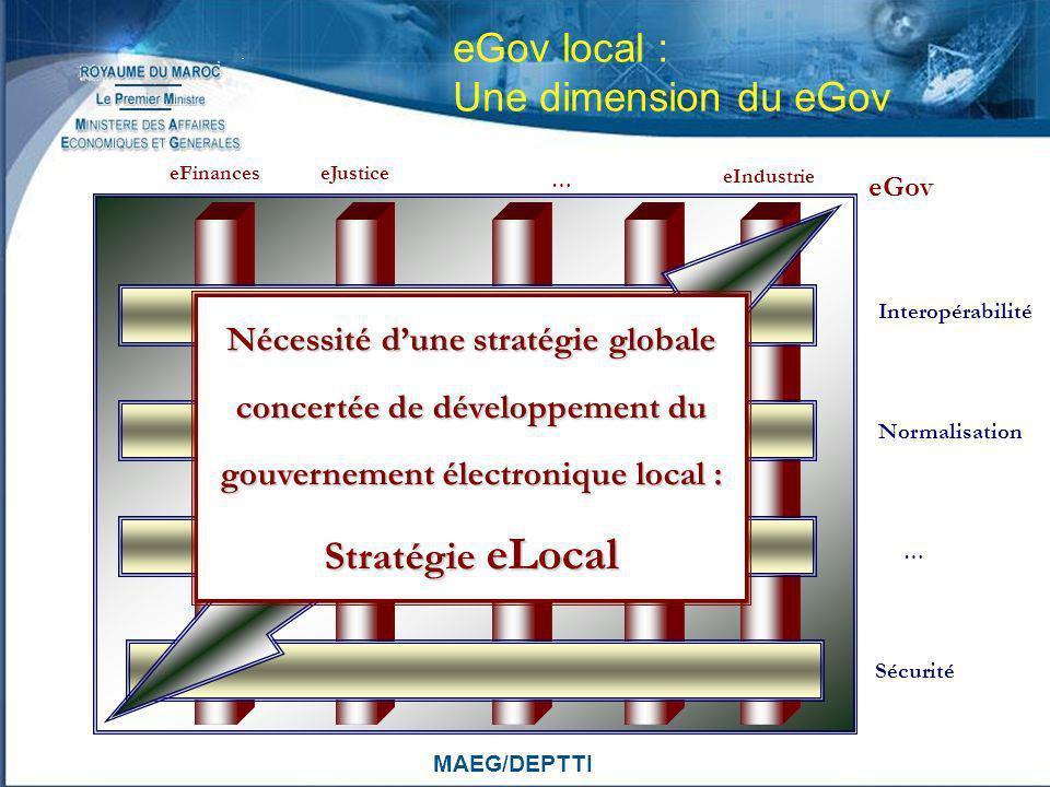 MAEG/DEPTTI eGov local : Une dimension du eGov eFinances eGov Local eJustice eIndustrie Interopérabilité Normalisation Sécurité … … eGov Nécessité dun