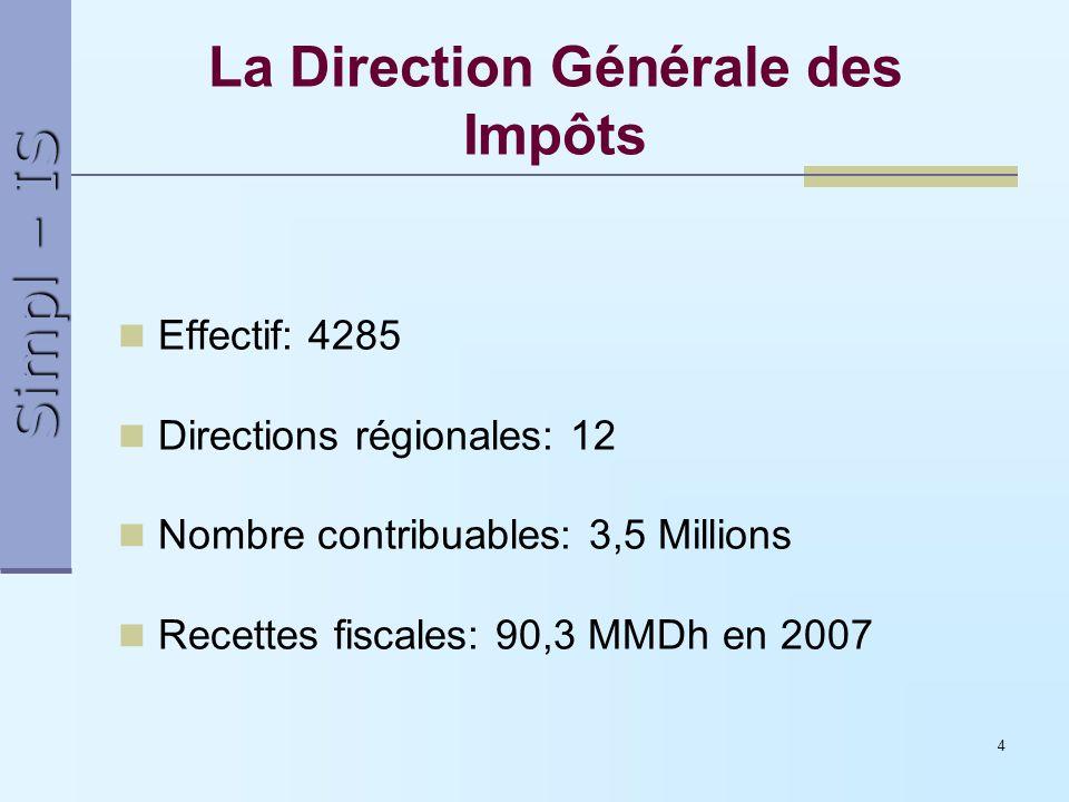 Simpl – IS 4 La Direction Générale des Impôts Effectif: 4285 Directions régionales: 12 Nombre contribuables: 3,5 Millions Recettes fiscales: 90,3 MMDh