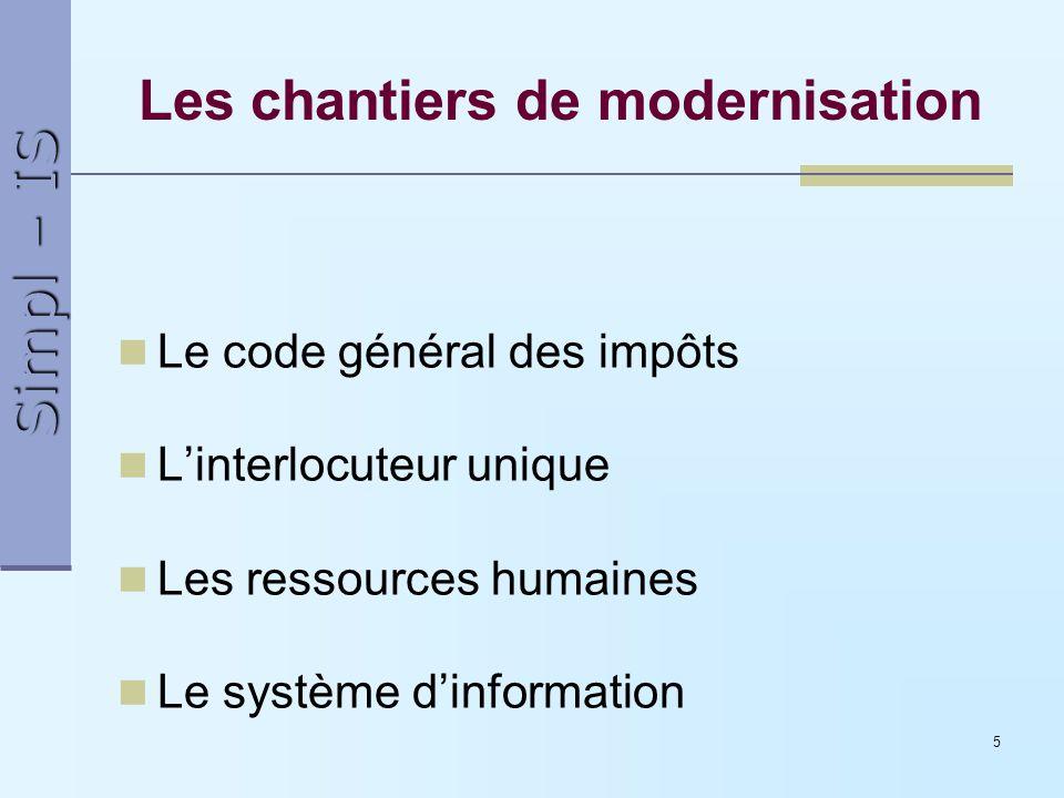 Simpl – IS 5 Les chantiers de modernisation Le code général des impôts Linterlocuteur unique Les ressources humaines Le système dinformation