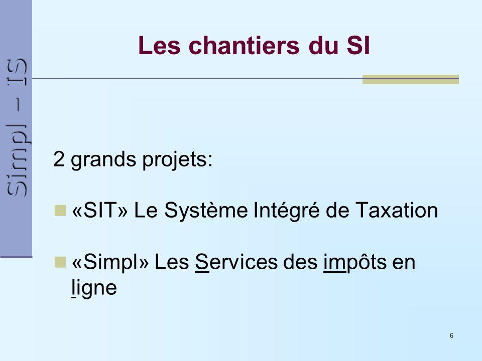 Simpl – IS 6 Les chantiers du SI 2 grands projets: «SIT» Le Système Intégré de Taxation «Simpl» Les Services des impôts en ligne