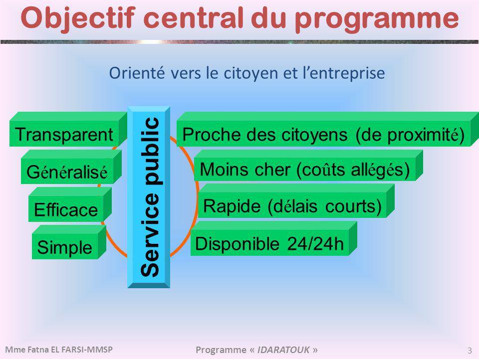 3 Programme « IDARATOUK » Mme Fatna EL FARSI-MMSP Objectif central du programme Orienté vers le citoyen et lentreprise Moins cher (co û ts all é g é s) Disponible 24/24h Rapide (d é lais courts) Simple Service public Transparent Efficace G é n é ralis é Proche des citoyens (de proximit é )