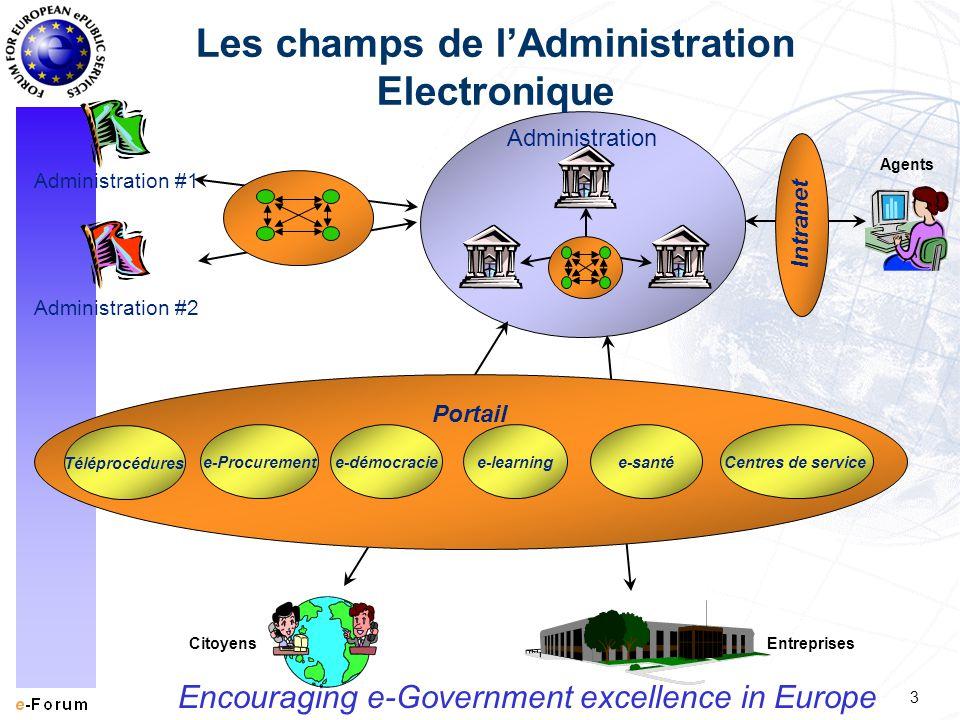 3 Encouraging e-Government excellence in Europe Administration Les champs de lAdministration Electronique Portail e-Procuremente-démocracieCentres de