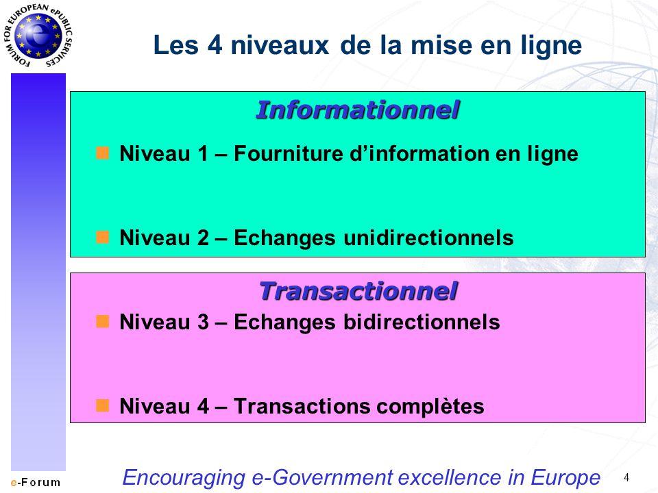 4 Encouraging e-Government excellence in Europe Informationnel Transactionnel Les 4 niveaux de la mise en ligne nNiveau 1 – Fourniture dinformation en ligne nNiveau 2 – Echanges unidirectionnels nNiveau 3 – Echanges bidirectionnels nNiveau 4 – Transactions complètes