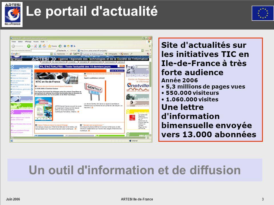 Juin 2006ARTESI Ile-de-France3 Site d'actualités sur les initiatives TIC en Ile-de-France à très forte audience Année 2006 5,3 millions de pages vues