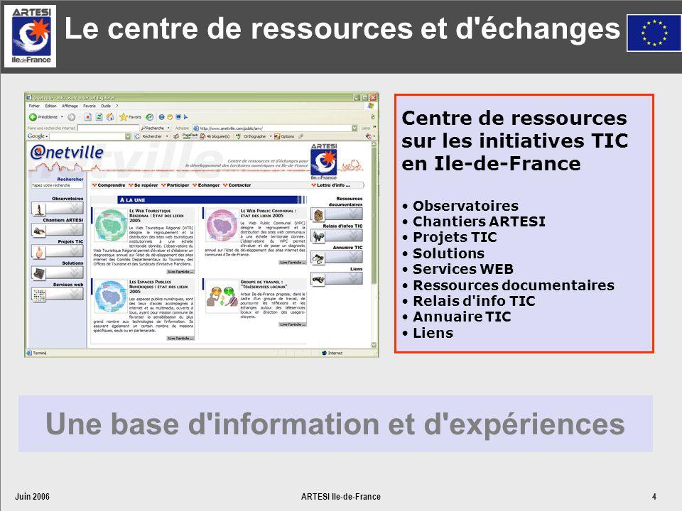 Juin 2006ARTESI Ile-de-France4 Centre de ressources sur les initiatives TIC en Ile-de-France Observatoires Chantiers ARTESI Projets TIC Solutions Serv