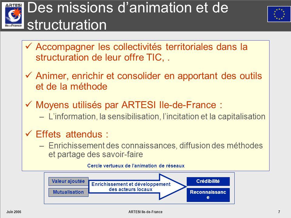 Juin 2006ARTESI Ile-de-France7 Des missions danimation et de structuration Accompagner les collectivités territoriales dans la structuration de leur offre TIC,.