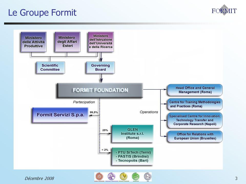 Le Groupe Formit Décembre 20083