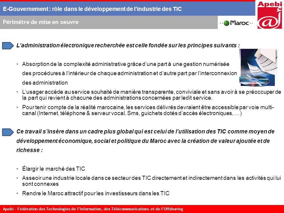 Apebi - Fédération des Technologies de lInformation, des Télécommunications et de lOffshoring Vision stratégique : réalisations à ce jour E-Gouvernement : rôle dans le développement de lindustrie des TIC Think Big, Start Small, Scale Fast : 2004 Implication de lApebi au sein du Comité E-gouvernement – Stratégie E-Gov Casablanca.ma : un pas vers la Ciber-city – Projet Sponsorisé par lApebi 2005 Prix de lAdministration Electronique E-Mtiaz Fonds de Modernisation de lAdministration Publique Forum de lAdministration Electronique 2006 Prix de lAdministration Electronique E-Mtiaz Fonds de Modernisation de lAdministration Publique Forum de lAdministration Electronique 2007 Prix de lAdministration Electronique E-Mtiaz Fonds de Modernisation de lAdministration Publique Forum de lAdministration Electronique 2008 Plan IMPACT…….