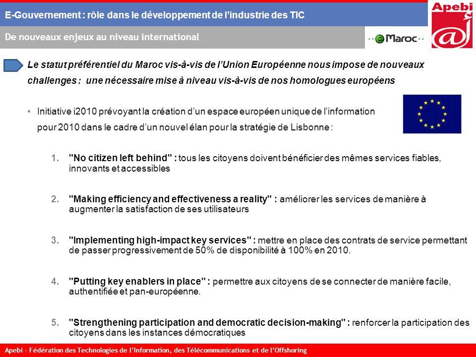 Apebi - Fédération des Technologies de lInformation, des Télécommunications et de lOffshoring De nouveaux enjeux au niveau international E-Gouvernement : rôle dans le développement de lindustrie des TIC Le statut préférentiel du Maroc vis-à-vis de lUnion Européenne nous impose de nouveaux challenges : une nécessaire mise à niveau vis-à-vis de nos homologues européens Initiative i2010 prévoyant la création dun espace européen unique de linformation pour 2010 dans le cadre dun nouvel élan pour la stratégie de Lisbonne : 1. No citizen left behind : tous les citoyens doivent bénéficier des mêmes services fiables, innovants et accessibles 2. Making efficiency and effectiveness a reality : améliorer les services de manière à augmenter la satisfaction de ses utilisateurs 3. Implementing high-impact key services : mettre en place des contrats de service permettant de passer progressivement de 50% de disponibilité à 100% en 2010.