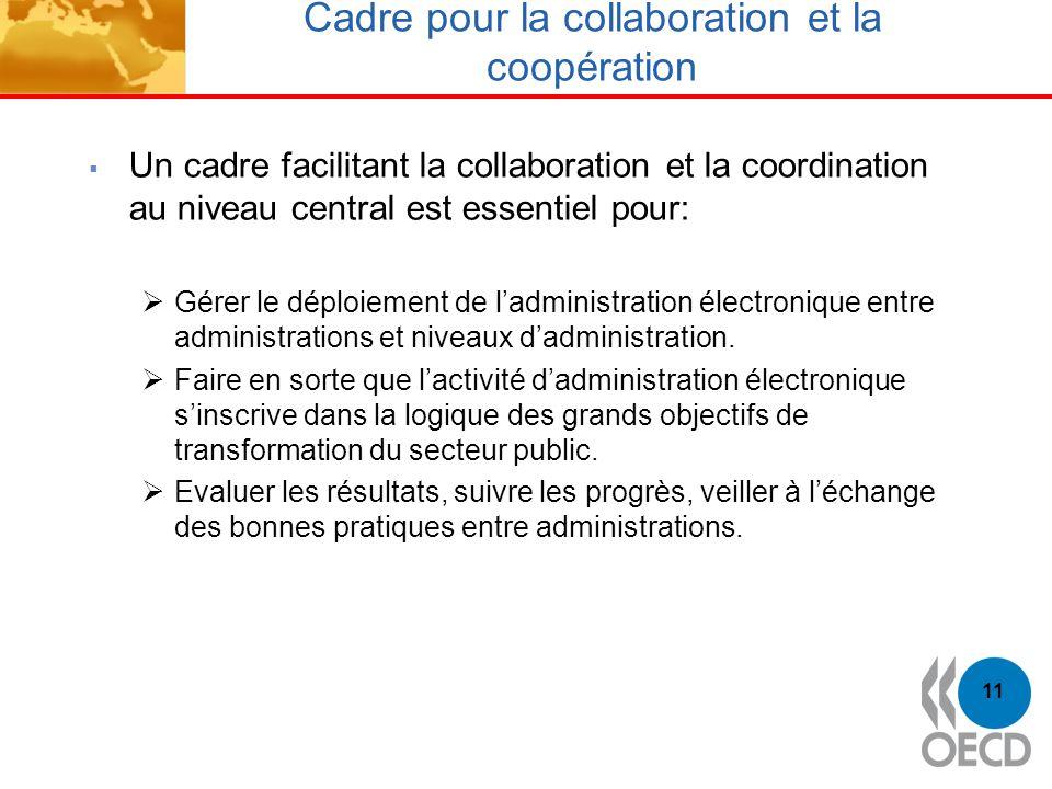 11 Cadre pour la collaboration et la coopération Un cadre facilitant la collaboration et la coordination au niveau central est essentiel pour: Gérer l