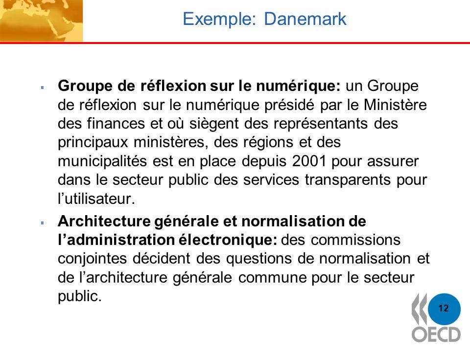 12 Exemple: Danemark Groupe de réflexion sur le numérique: un Groupe de réflexion sur le numérique présidé par le Ministère des finances et où siègent